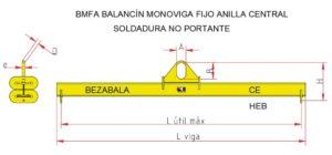 Balancines-monoviga-fijos-de-anilla-central-integrada-BMFA