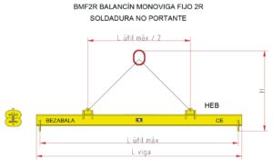 Balancines-monoviga-fijos-de-izado-por-eslingas-de-2-ramales-BMF2R