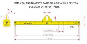 Balancines-monoviga-regulables-de-anilla-central-integrada-BMRA